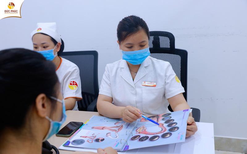 Điều trị bệnh phụ khoa tại Bệnh viện Đức Phúc